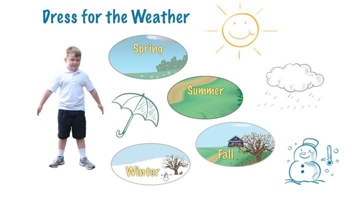 (Seasons) In this interactive game, children are prompted to help the boy in the picture getdressed for each different season. The earth changes with each season—and children can enjoy and learn from these changes. Observing the ways in which these changes take place can be a wonderful tool to introduce concepts such as evaluation and very basic problem solving. This resource is part of the KET Everyday Science collection.