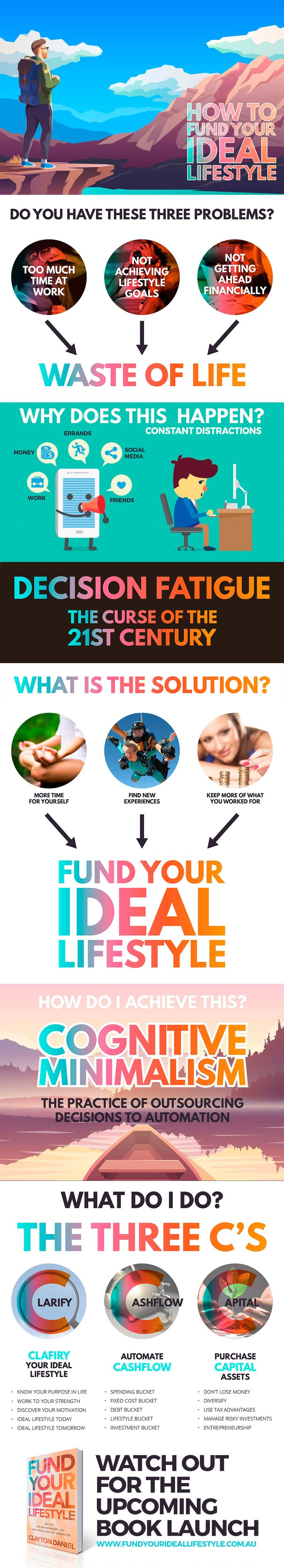 infographic Fund Your Ideal Lifestyle by Clayton Daniel. Destroy decision fatigue with cognitive minimalism