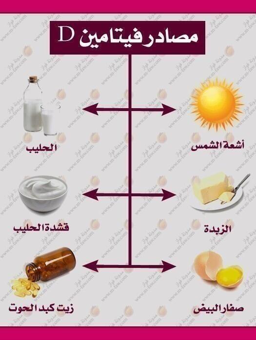 مصادر #فيتامين_د Vitamin D ╝► http://eyadjarrarlawyer.wordpress.com