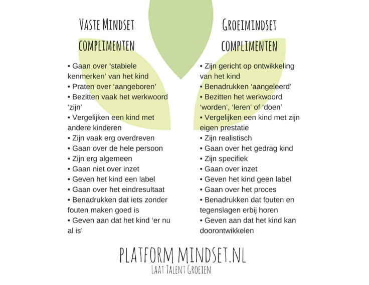 Complimenten kunnen een fixed mindset en dus faalangst creëren. Deze lijst geeft handvatten. (want complimenten zijn wel echt nodig voor vertrouwen en groei en durven leren.)