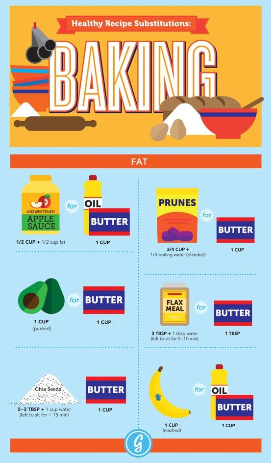 Easy, healthy alternatives to butter/oil in baking recipes!  Allergy friendly & dairy free!