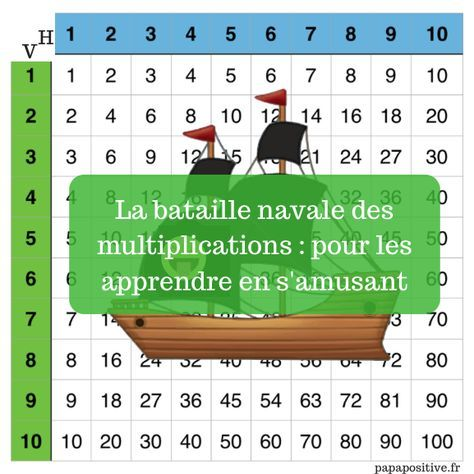 206 best images about tables x et multiplication on pinterest - Jeux pour apprendre table multiplication ...