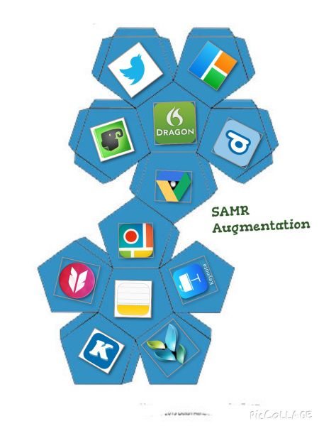 Have you ever heard of the SAMR Model by Dr. Ruben Puentedura? The model states: The Substitution Augmentation Modification Redefinition Model offers a method of seeing how computer technology migh…