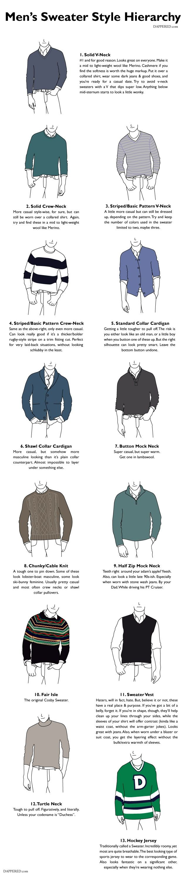 sweaters info graphic by dappered