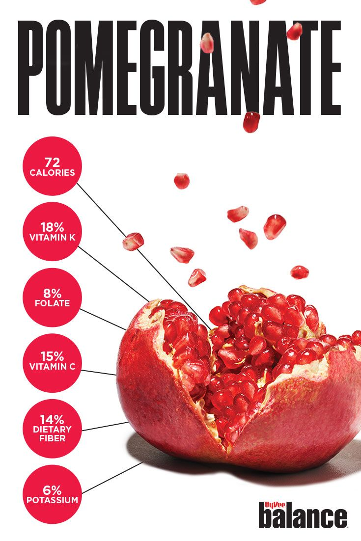 Pomegranate Pomegranate Calories Pomegranate Plant Based Recipes