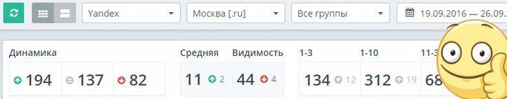 Вчера произошел очередной апдейт Яндекса, динамика одного из проектов сильно порадовала! #seo #сео #продвижениесайта #сайты #atrixmedia #пушкино #балашиха #щелково #мытищи #ивантеевка #королев #сергиевпосад