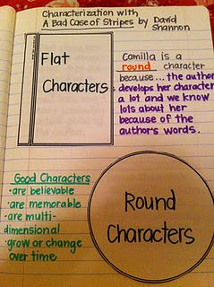 part of students' reading notebooks: Student Notebooks, Notebooks Ideas, 6Th Grade, Language Art, Round Character, Interactive Notebooks, Readers Notebooks, Reading Notebooks, Schools Reading