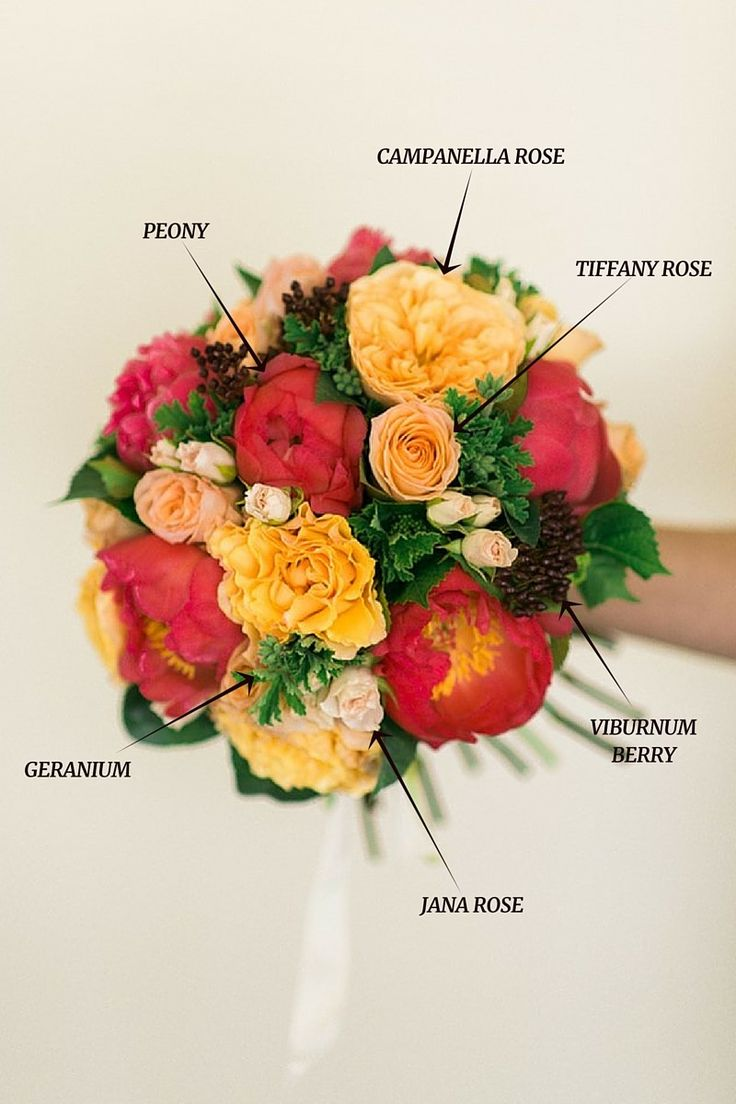 A Pretty Bridal Bouquet of Peonies and Roses