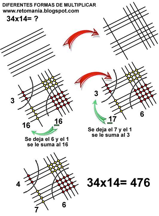 8 best Expresiones Algebraicas images on Pinterest