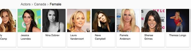 Canadian Actress Theresa Longo found right alongside Neve Campbell and Pam Anderson. Dreams do come true! www.theresalongo.com/blog