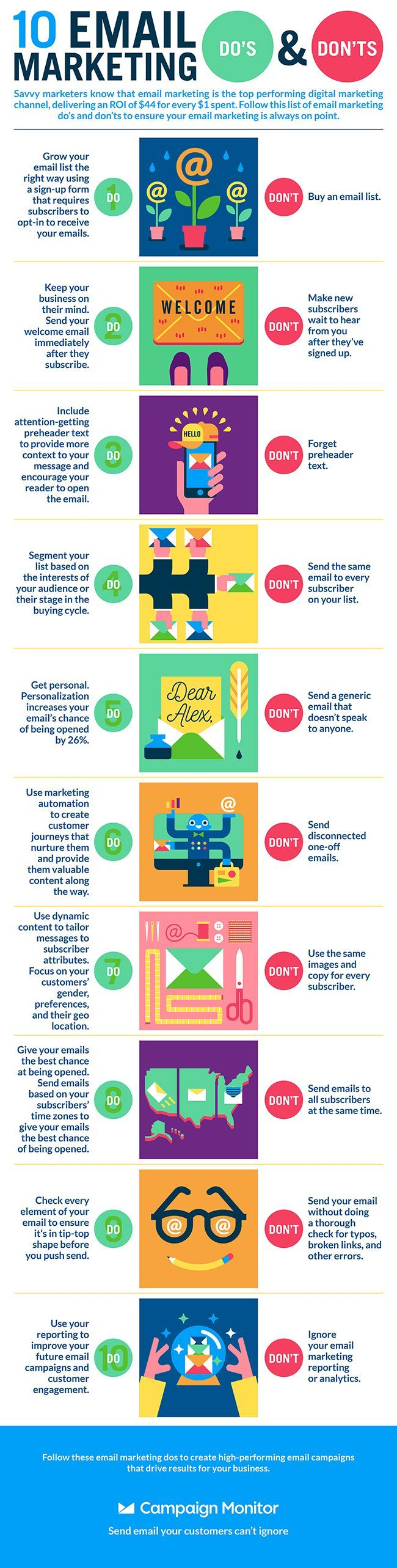 We sign up for all the newsletters. Some of them are wonderful, like Campaign Monitor, and some of them… not-so-much (names redacted). Recently, we came across this helpful infographic, and we just had to share. 100% on-point. Email marketing is a proven tactic that marketers count on to drive results again and again. We've put …