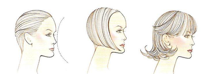Si tienes un perfil cóncavo, tu barbilla es algo puntiaguda y tu frente prominente. Por eso hay que evitar los cabellos muy cortos y las líneas diagonales en avance. Crear volumen en la nuca nos ayudará a disimular el desequilibrio.