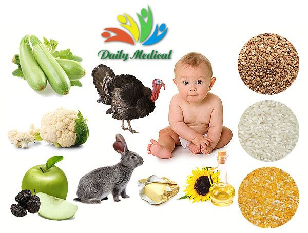 Когда и как вводить прикорм ребенку - советы педиатра #педиатр #ребенок #здоровье #кормление #диета #клиника #Днепропетровск #DailyMed  Грудное молоко - это единственный полноценный натуральный продукт, который содержит все необходимые белки, жиры, углеводы, витамины, микроэлементы, иммуноглобулины,  предназначенные для нормального роста и развития всех органов и систем ребенка до 6 месяцев. Но к моменту достижения этого возраста Ваш малыш начинает вести достаточно активный образ жизни.