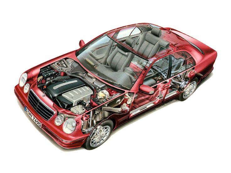 1999-2002 Mercedes-Benz E 200 CDI Elegance (W210) - Illustration by Mercedes-Benz Grafik