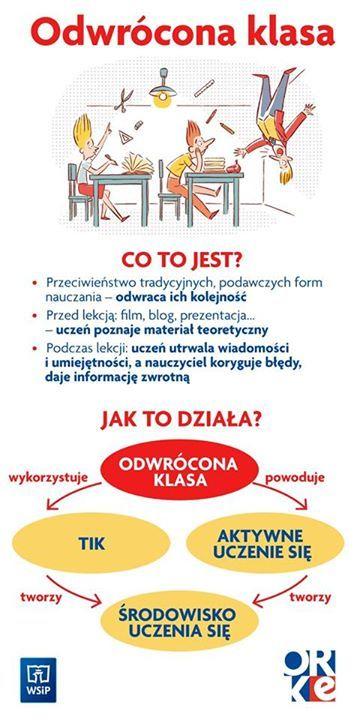 Odwrócona klasa | Ośrodek Rozwoju Kompetencji Edukacyjnych | WSIP