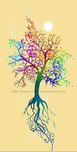 1000+ ideas about Family Tree Tattoos on Pinterest | Religious ...