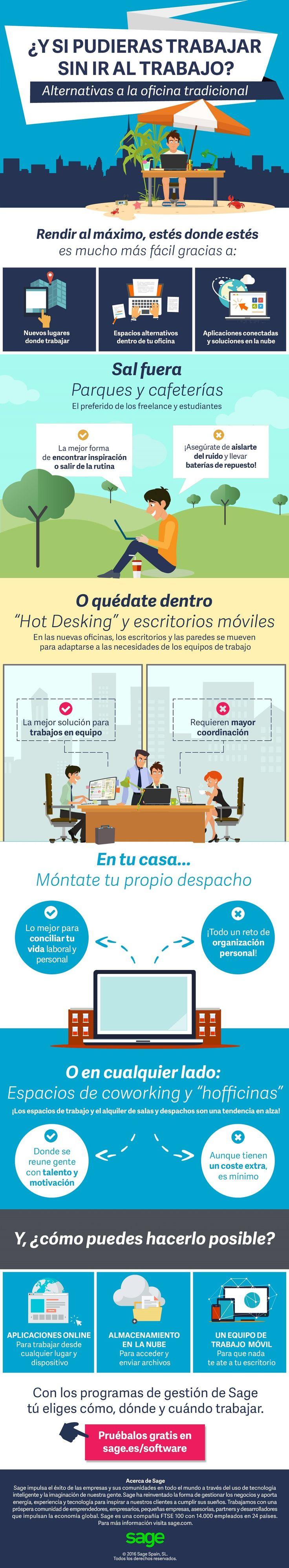 Hola: Una infografía sobreAlternativas a la Oficina tradicional: trabajar sin ir al trabajo. Vía Un saludo