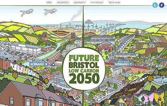 Future Bristol Low Carbon 2050