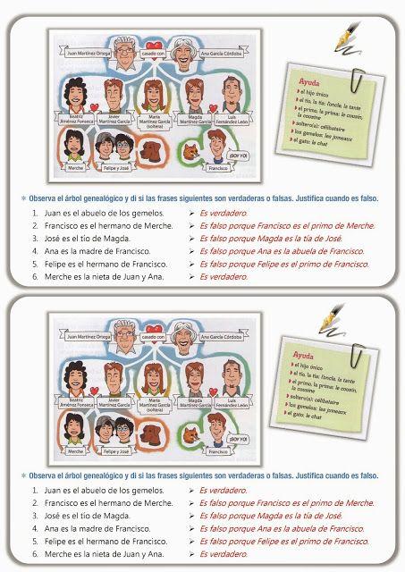 CLASE DE ESPAÑOL : familia #learn #spanish #kids