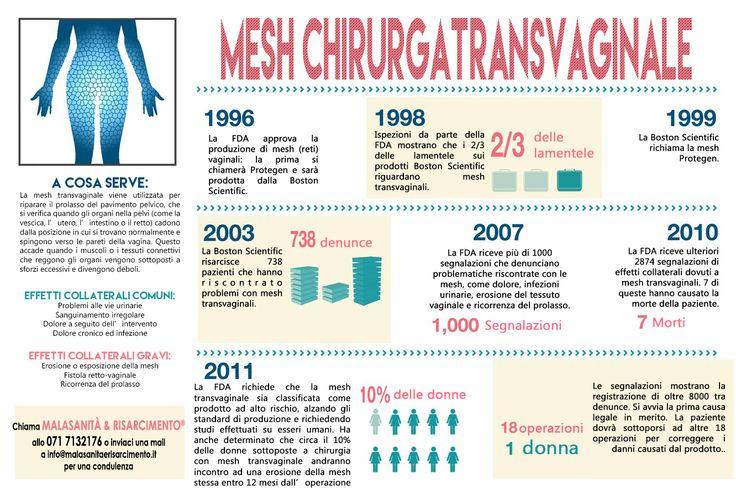 mesh chirurgica