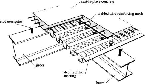 steel column concrete slab detail - Pesquisa Google