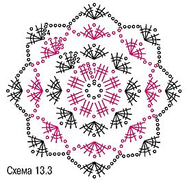 snowflakes crochet 68 schema 1