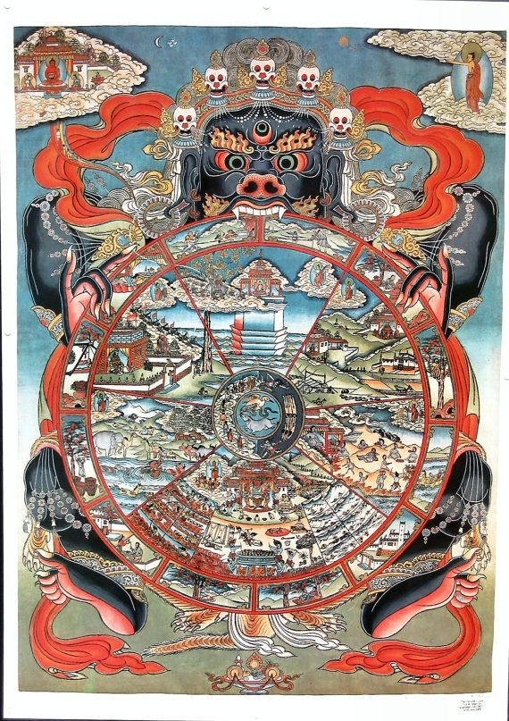 Vintage Wheel of Life Art Print of Tibetan by oldsilkroute on Etsy, $15.00  I AM IN LOVE WITH THIS TAPESTRY!