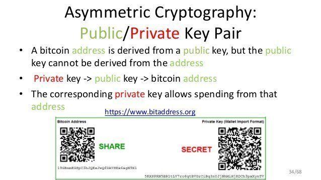 Free Bitcoin Generator No Survey No Password