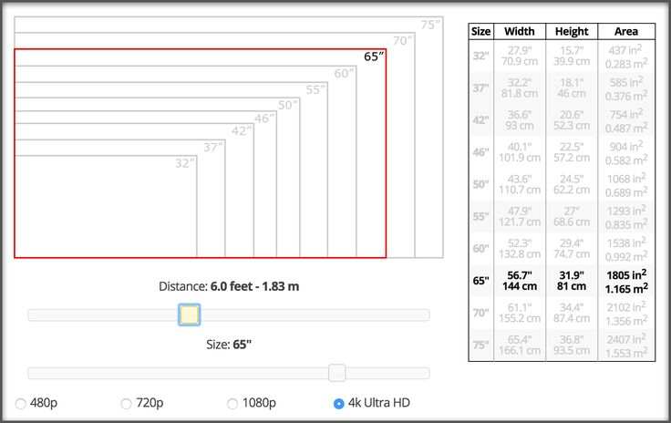 Tv Size Distance Calculator Tv Size Tv Height Tv Size