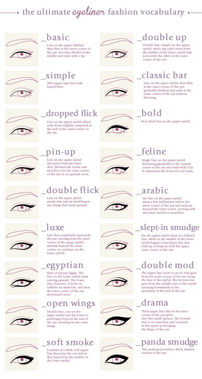 The ultimate Eyeliner fashion vocabulary
