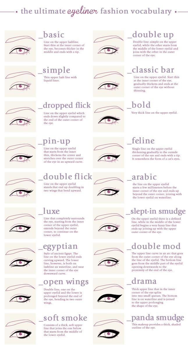 The ultimate Eyeliner fashion vocabulary