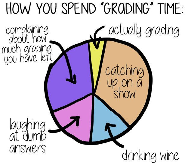 When you break down exactly how you spend your time: | These Charts Perfectly Sum Up What It's Like Being A Teacher