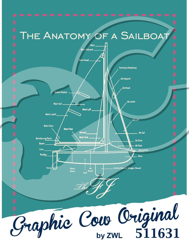 41 best icons images on Pinterest | Sailboats, Sailing ships and ...