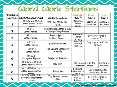 How to organize and differentiate you word work for Daily 5 kindergarten beginning of the year skills-A Differentiated Kindergarten