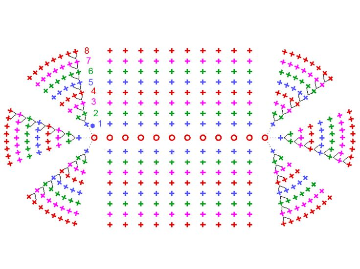 Схема Овала, Вязание Дна,