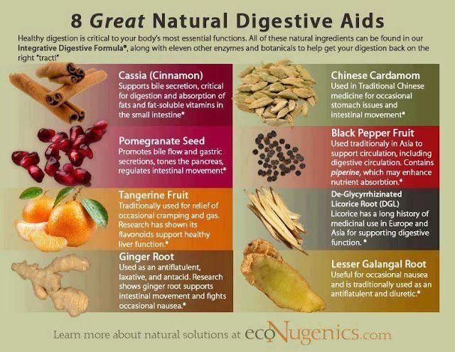 Health Benefits Natural Black Licorice