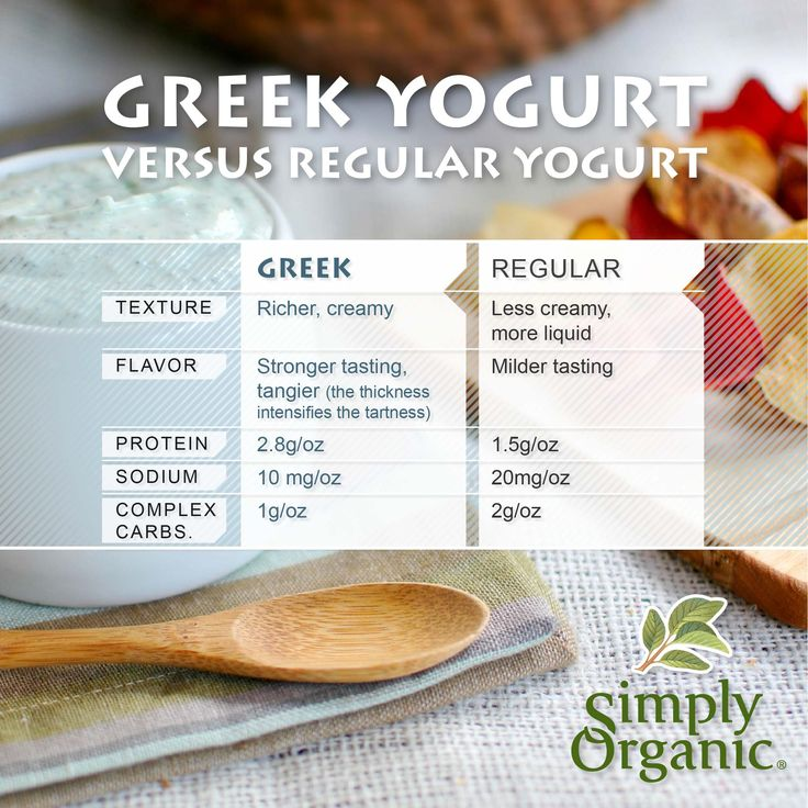 7 Great Health Benefits of Greek Yogurt