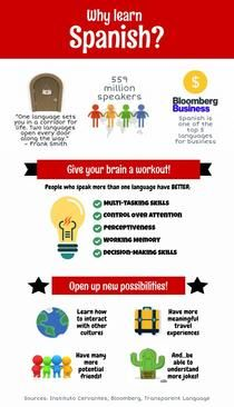 Why learn Spanish | Piktochart Infographic Editor
