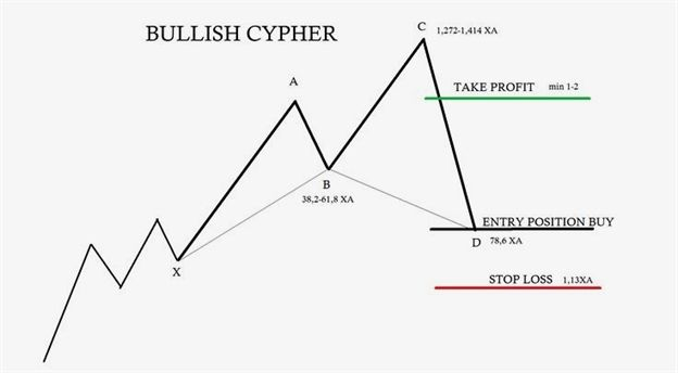 A List Of The Best Forex Trading Tips Forex Trading Forex