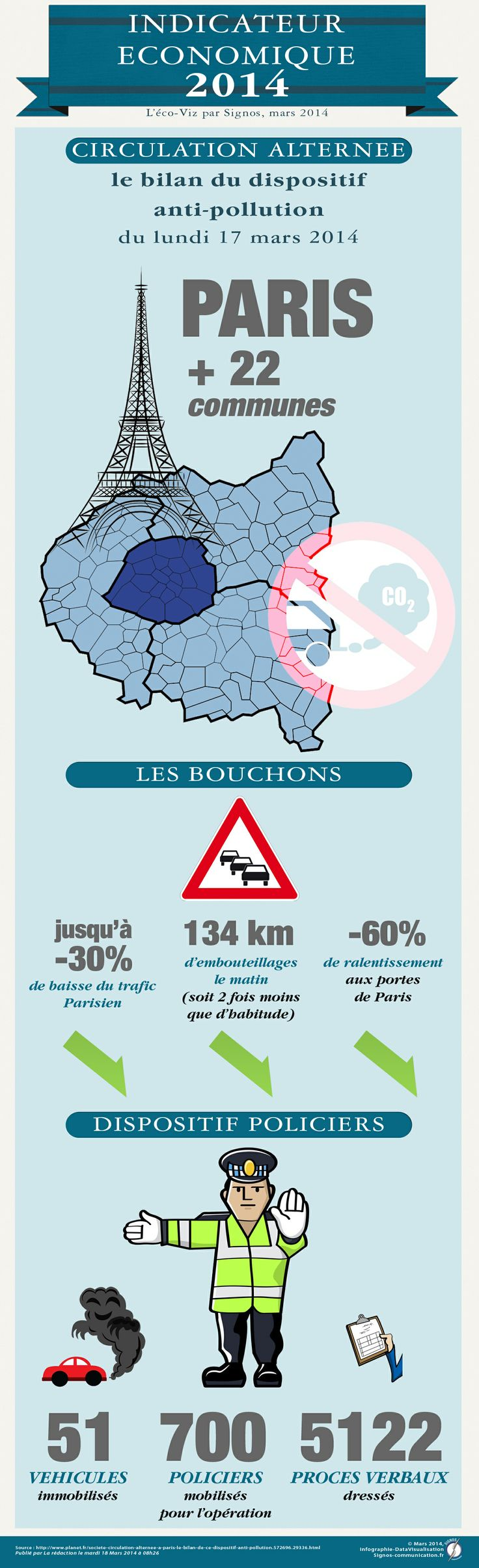 INFOGRAPHIE. L'éco-Viz de mars 2014. Circulation alternée à Paris : le bilan de ce dispositif anti-pollution du lundi 17 mars 2014. © www.signos-communication.fr