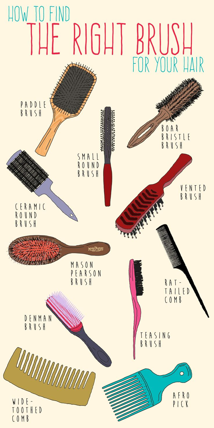 This guide will help you find the best brush for your hair. Whether you have curly, straight, thin or thick, there's a hair brush suggestion for you.