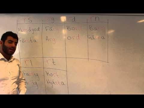 Svenska språket på arabiska (Uttal 1) - YouTube