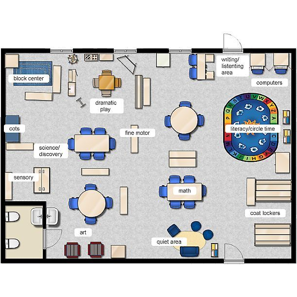 This classroom layout carefully organizes the centers so
