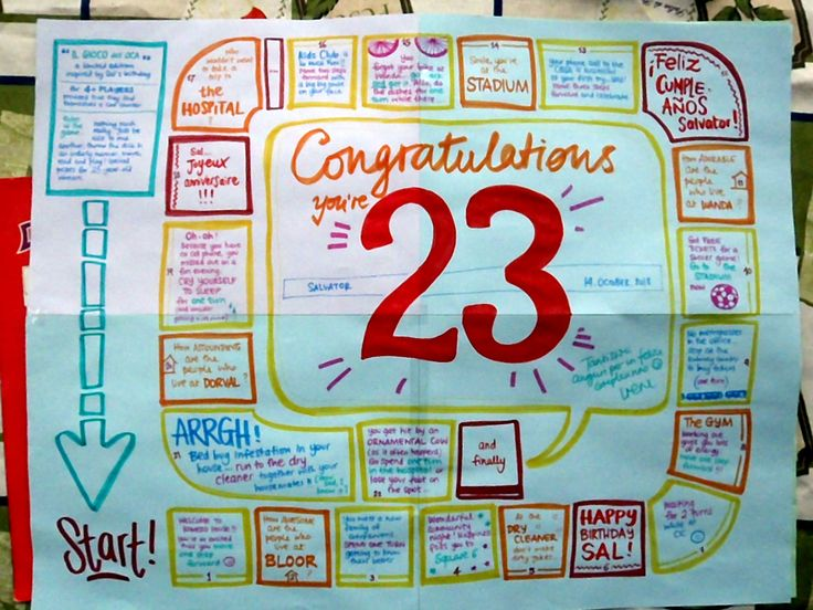 """Happy birthday card board game!!!!!  I must say I'm pretty proud. For my colleague and friend – Inspired by the Italian board game """"Il gioco dell'oca"""", by inside jokes and by our workplace community of practice"""