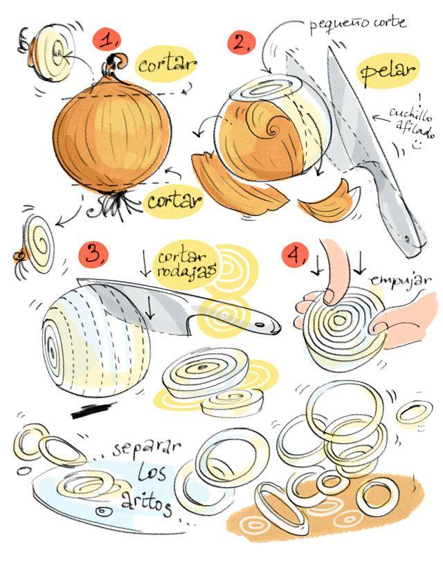 Cartoon Cooking: Aritos de cebolla