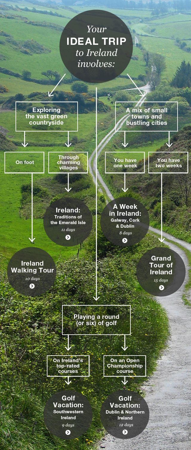 Ireland may be best known for its rolling green landscapes and pints of Guinness, and there's a reason for that ~ the picturesque scenery and lively pubs serve as an alluring introduction to the rest of the country's colorful heritage. With so many ways to explore the Emerald Isle, we created a flow chart to help you find your perfect tour.