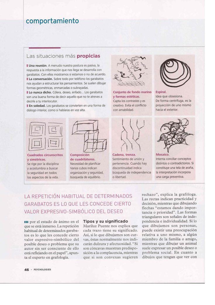 """2.-  Psychologies Magazine, 57 """"Qué esconden nuestros garabatos"""""""