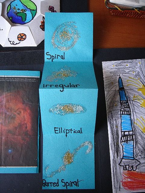 Types of galaxies - with glitter! Glitter makes everything awesome ...