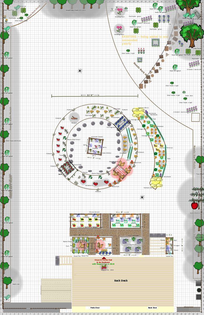 garden plan 2017 new backyard garden mushroom compostsquare foot