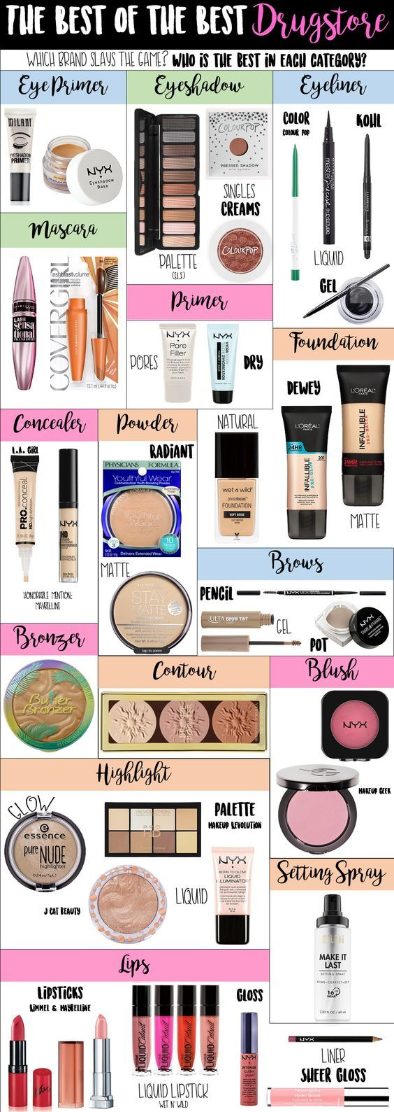 Best Drugstore Makeup - Best Brand Items Shown: Milani Eye Shadow Primer (CVS & Walgreens), NYX Eyeshadow Base (ULTA & Target), Colour Pop Pressed Powders and Suoer Shock Eyeshadows (http://Colourpop.com), e.l.f. mad about matte eye shadow palette (ULTA & Target), Colour Pop Eyeliner, Maybelline MasterPrecise Liquid Eyeliner and Gel Liner, Rimmel Eyeliner, Maybelline Lash Sensational Mascara, Covergirl Lash Blast Volume Mascara,